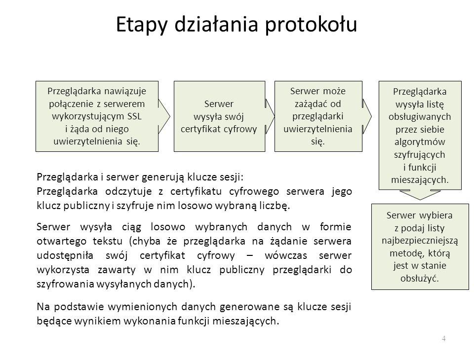 Etapy działania protokołu