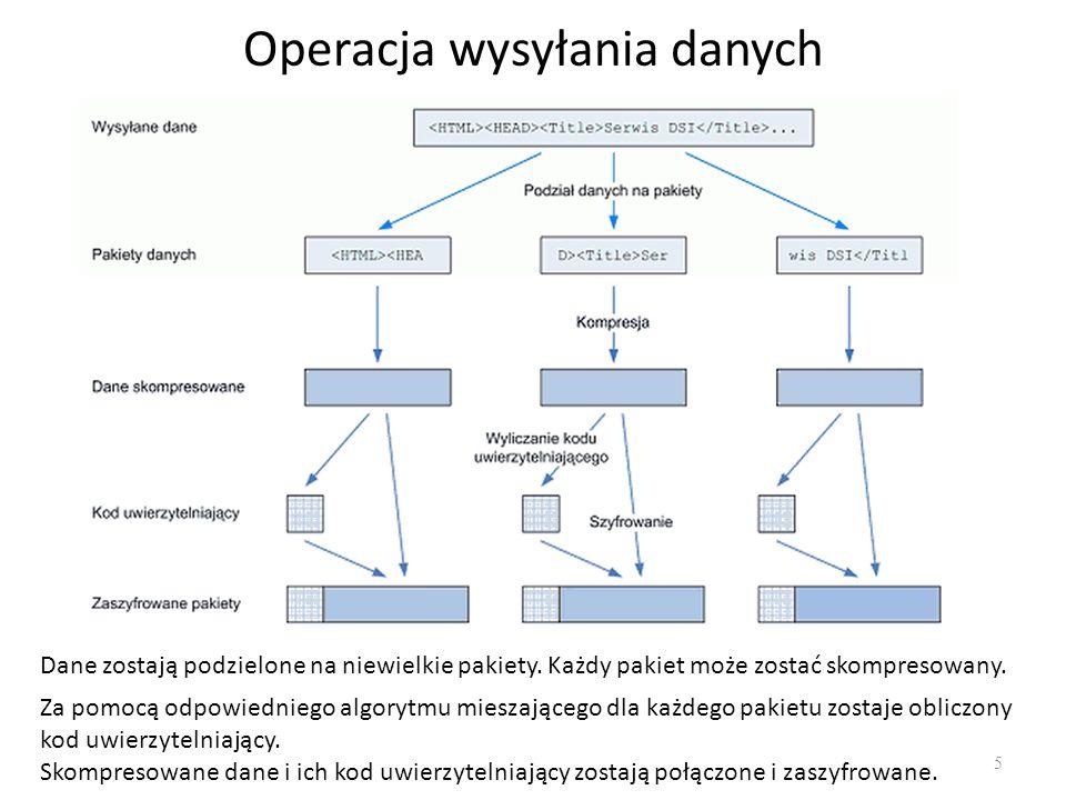 Operacja wysyłania danych