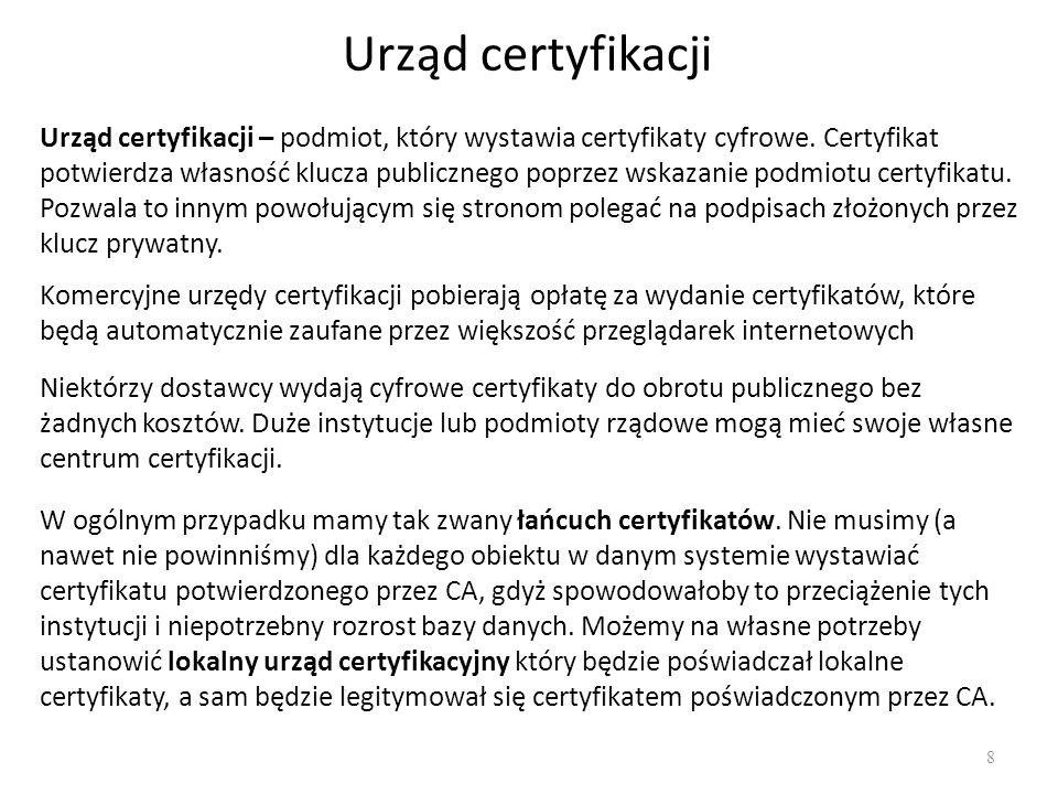 Urząd certyfikacji