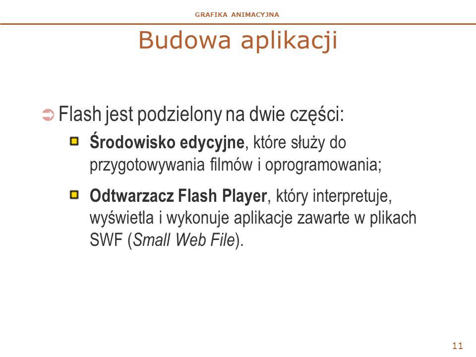 Budowa aplikacji Flash jest podzielony na dwie części: