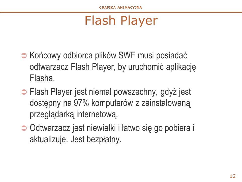 Flash Player Końcowy odbiorca plików SWF musi posiadać odtwarzacz Flash Player, by uruchomić aplikację Flasha.