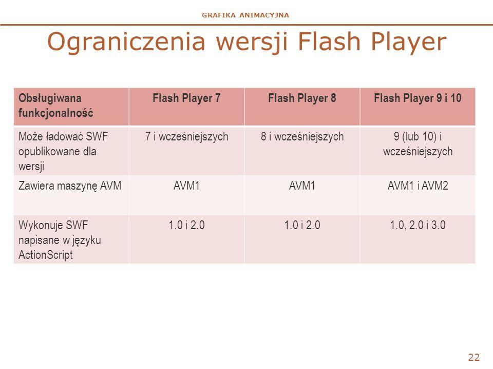 Ograniczenia wersji Flash Player