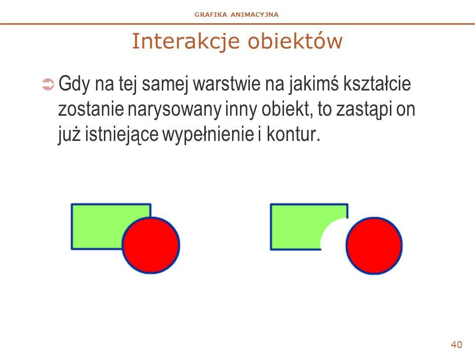 Interakcje obiektów Gdy na tej samej warstwie na jakimś kształcie zostanie narysowany inny obiekt, to zastąpi on już istniejące wypełnienie i kontur.