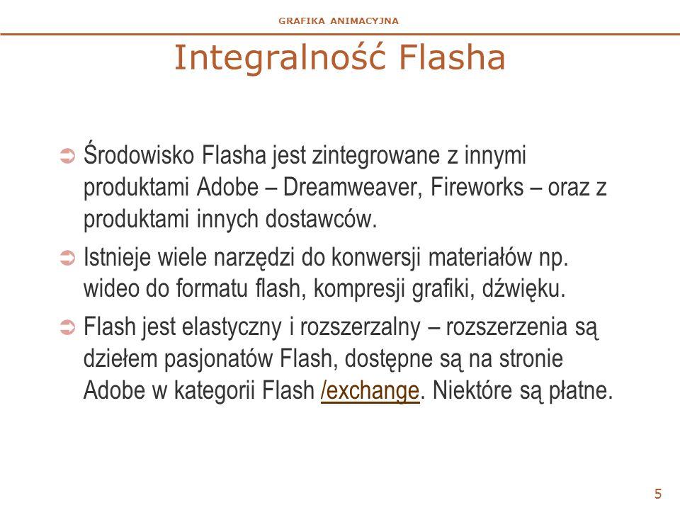 Integralność Flasha Środowisko Flasha jest zintegrowane z innymi produktami Adobe – Dreamweaver, Fireworks – oraz z produktami innych dostawców.