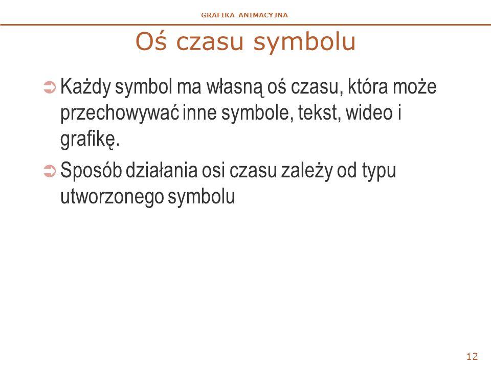 Oś czasu symbolu Każdy symbol ma własną oś czasu, która może przechowywać inne symbole, tekst, wideo i grafikę.