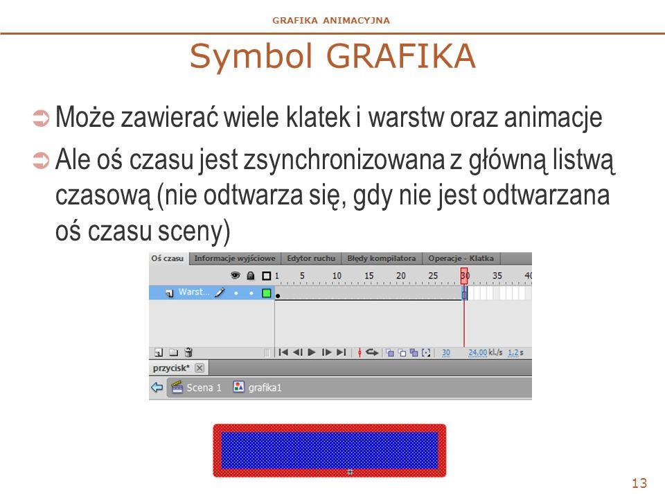 Symbol GRAFIKA Może zawierać wiele klatek i warstw oraz animacje