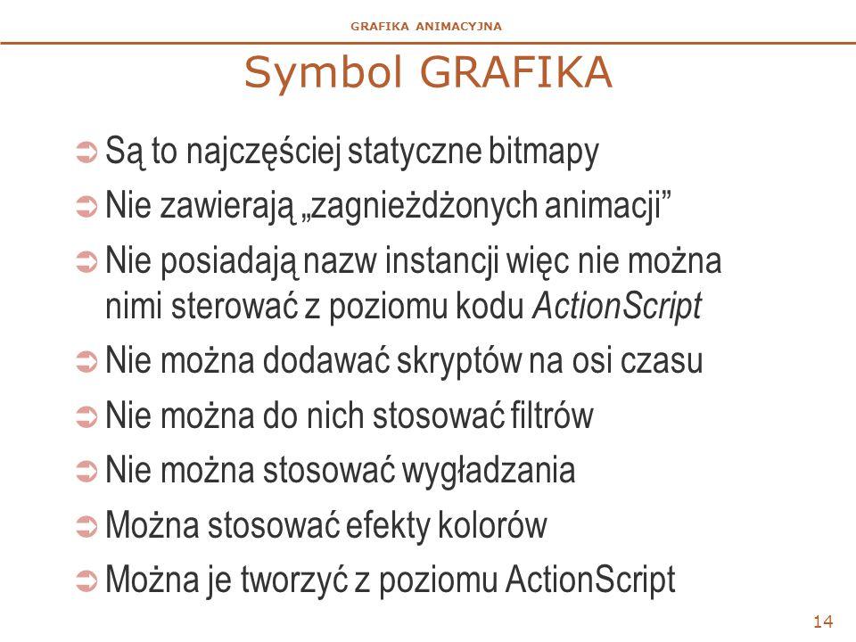 Symbol GRAFIKA Są to najczęściej statyczne bitmapy