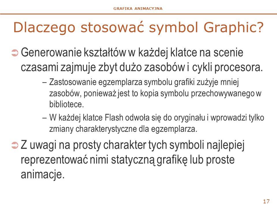 Dlaczego stosować symbol Graphic