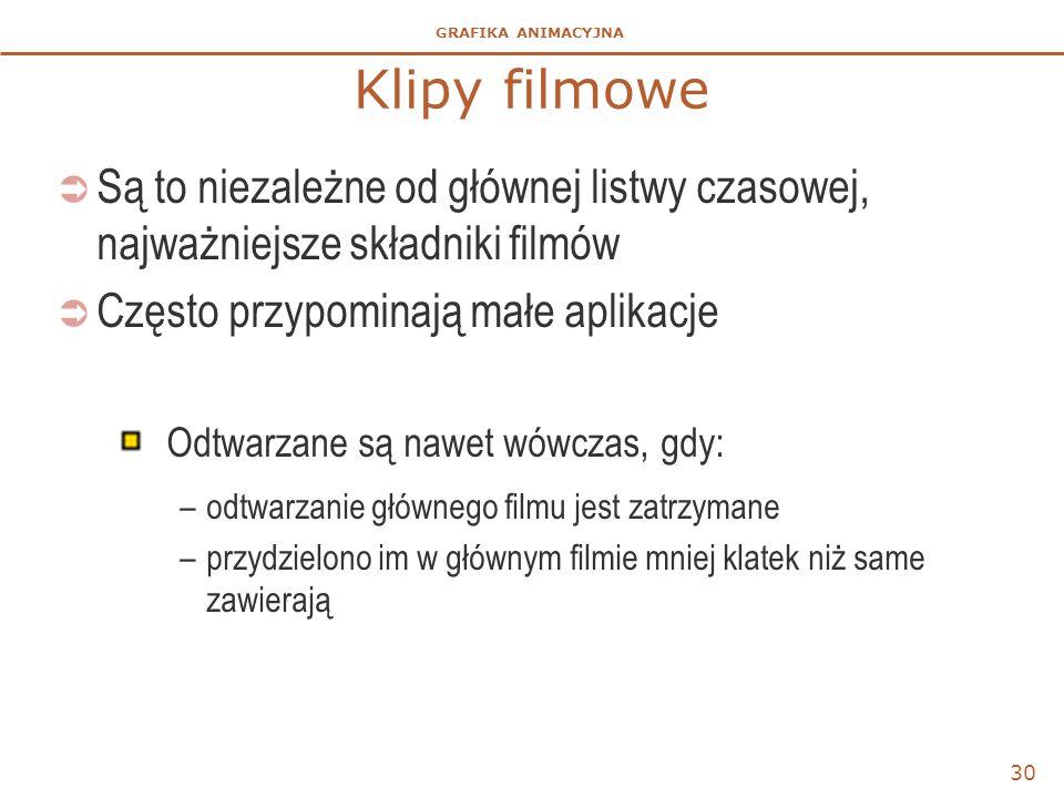 Klipy filmowe Są to niezależne od głównej listwy czasowej, najważniejsze składniki filmów. Często przypominają małe aplikacje.