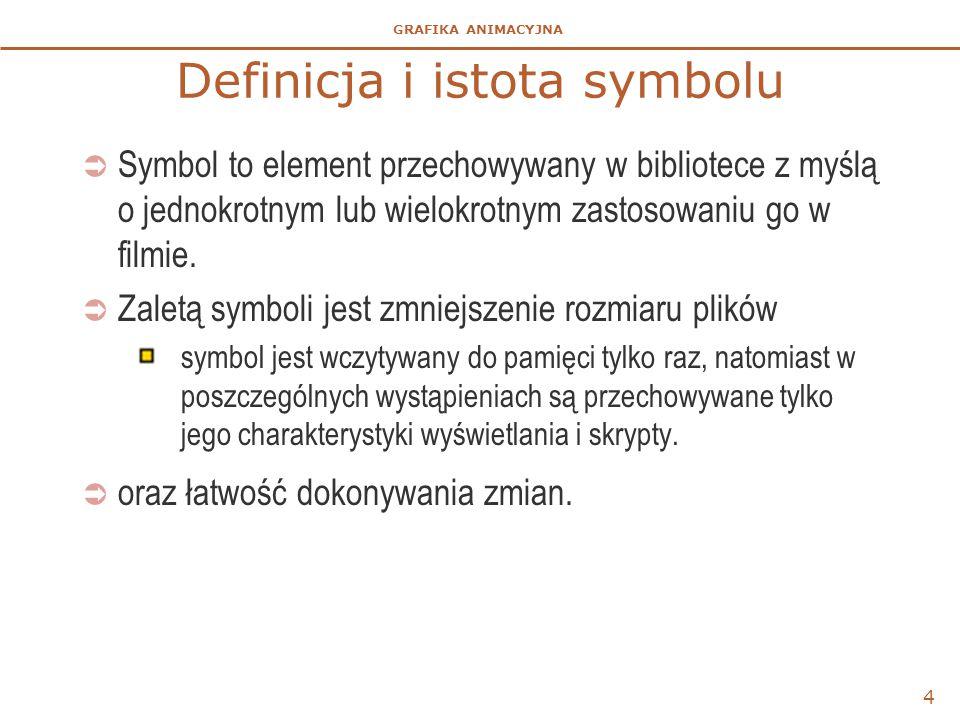 Definicja i istota symbolu