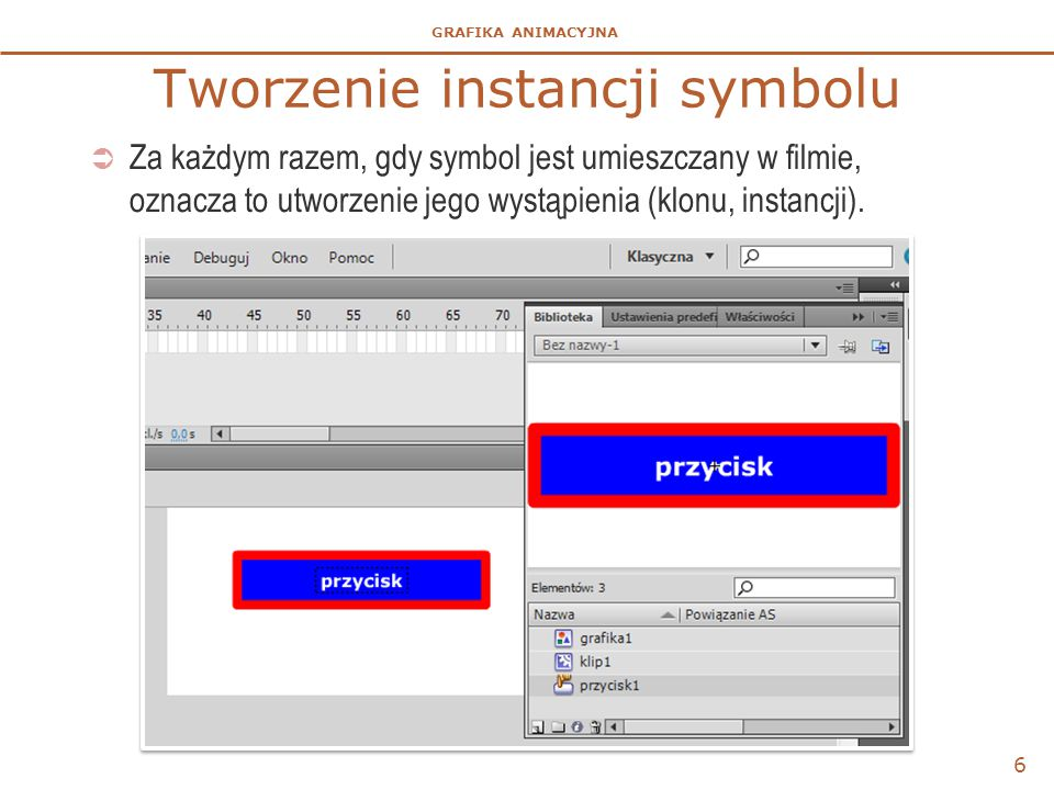 Tworzenie instancji symbolu