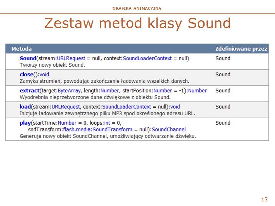 Zestaw metod klasy Sound