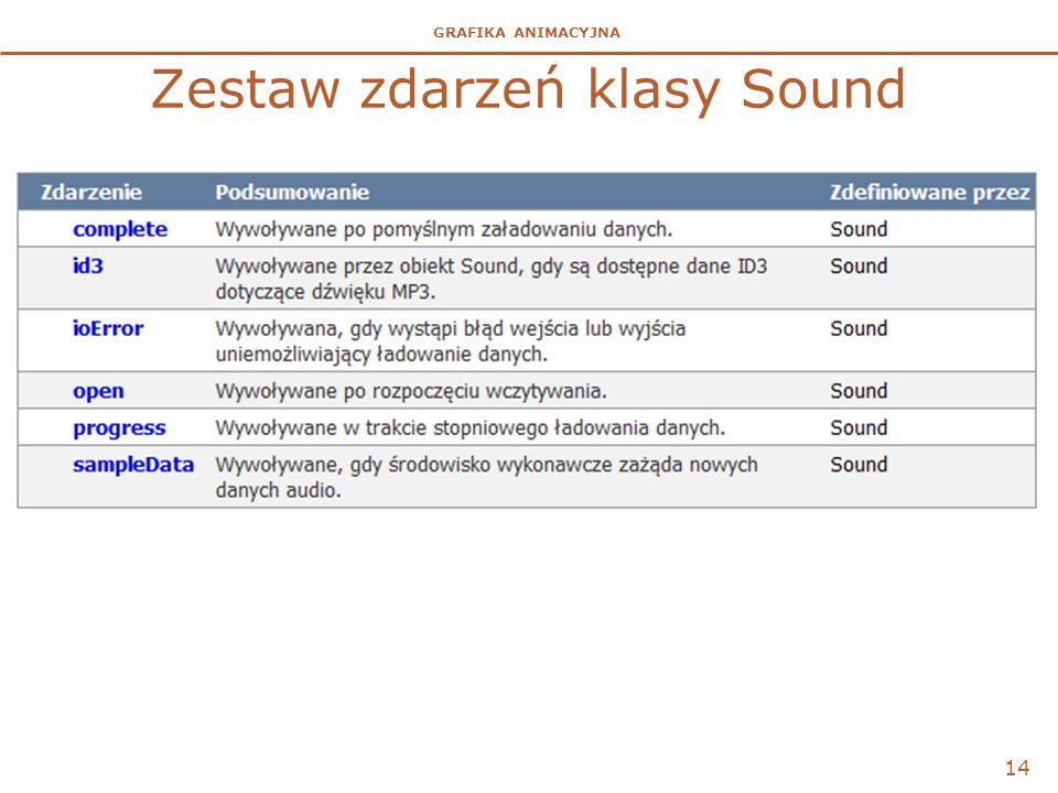Zestaw zdarzeń klasy Sound