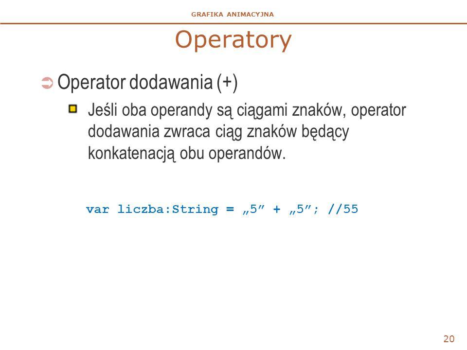 Operatory Operator dodawania (+)