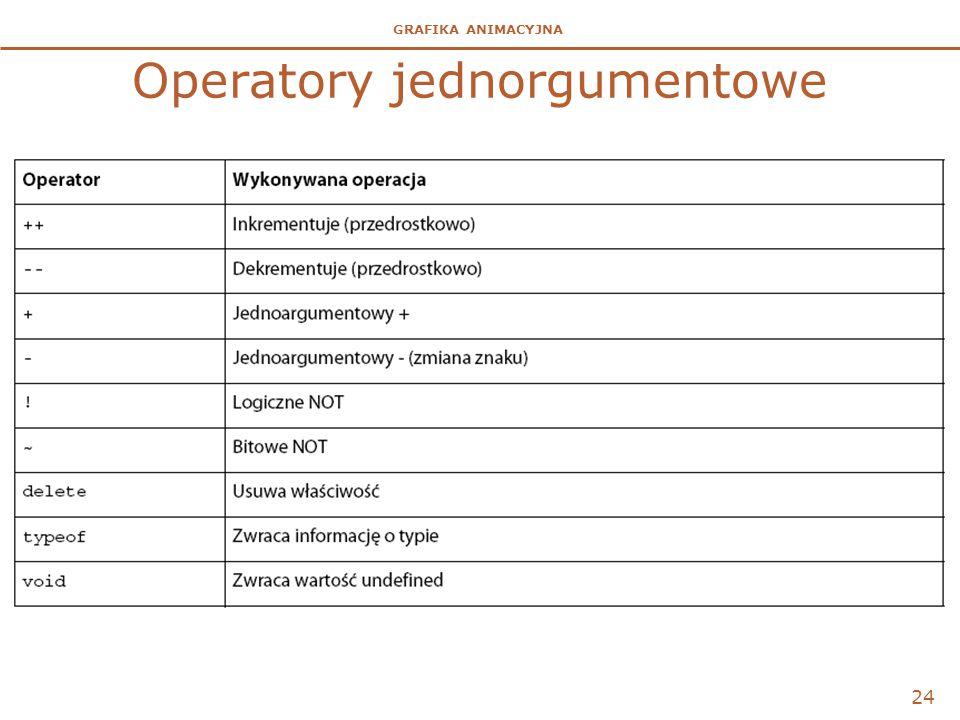 Operatory jednorgumentowe