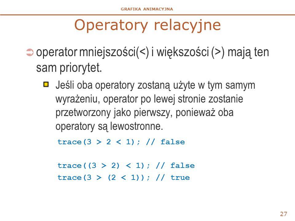 Operatory relacyjne operator mniejszości(<) i większości (>) mają ten sam priorytet.