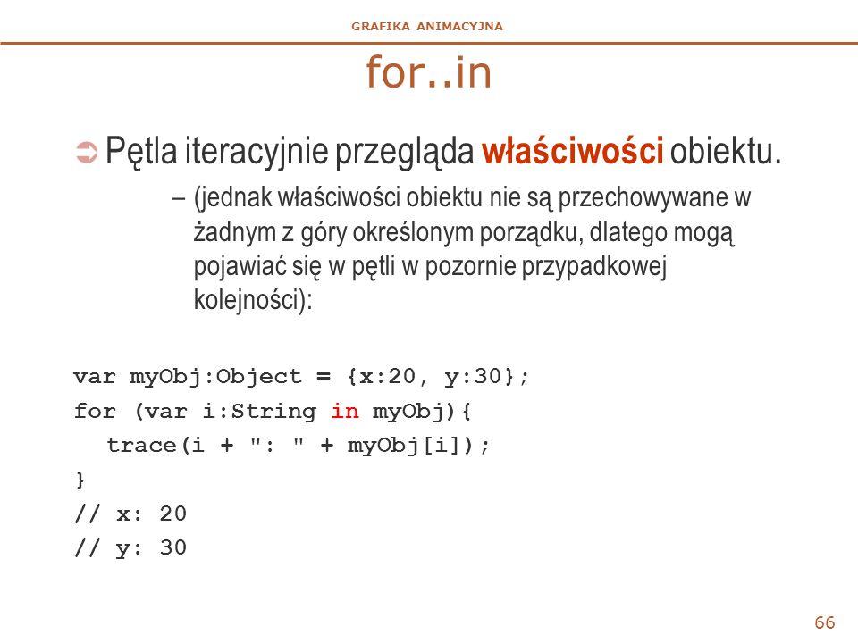 for..in Pętla iteracyjnie przegląda właściwości obiektu.
