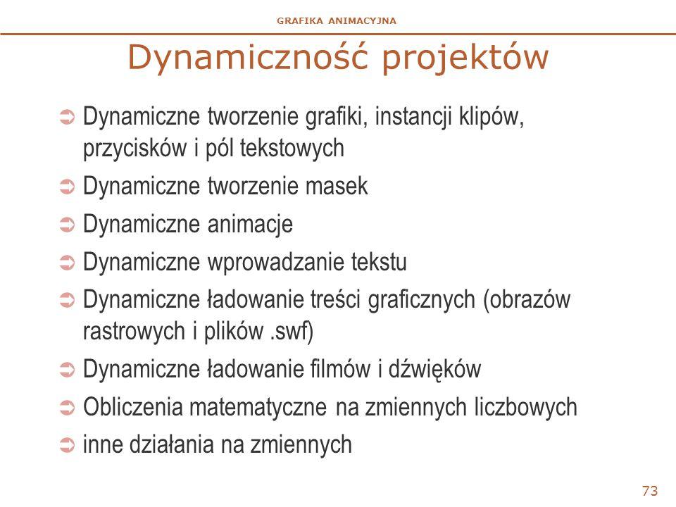 Dynamiczność projektów