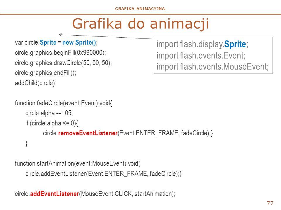 Grafika do animacji import flash.display.Sprite;