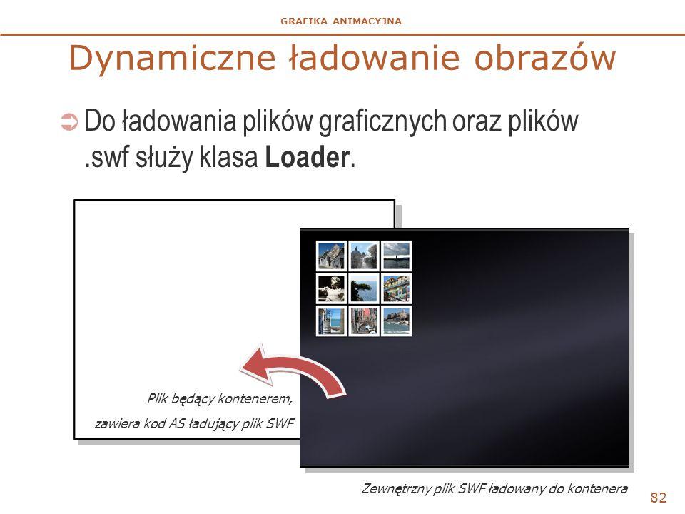 Dynamiczne ładowanie obrazów
