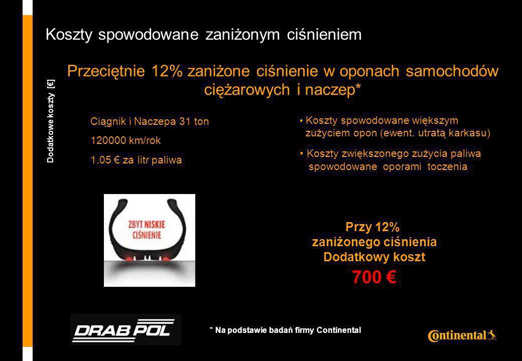 700 € Przy 12% zaniżonego ciśnienia Dodatkowy koszt