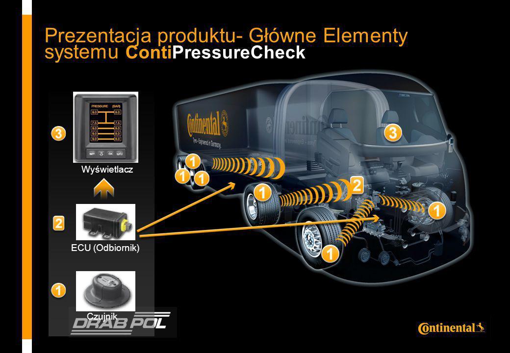 Prezentacja produktu- Główne Elementy systemu ContiPressureCheck