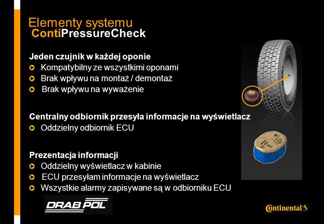 Elementy systemu ContiPressureCheck