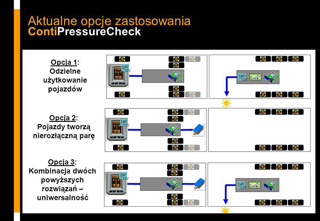 Aktualne opcje zastosowania ContiPressureCheck