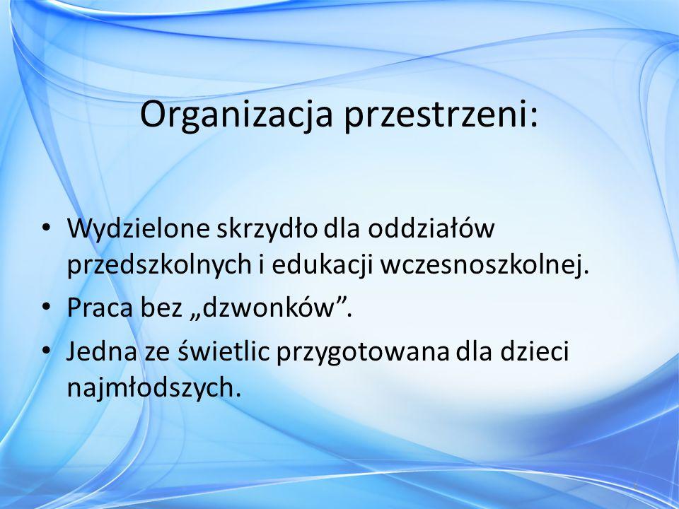Organizacja przestrzeni: