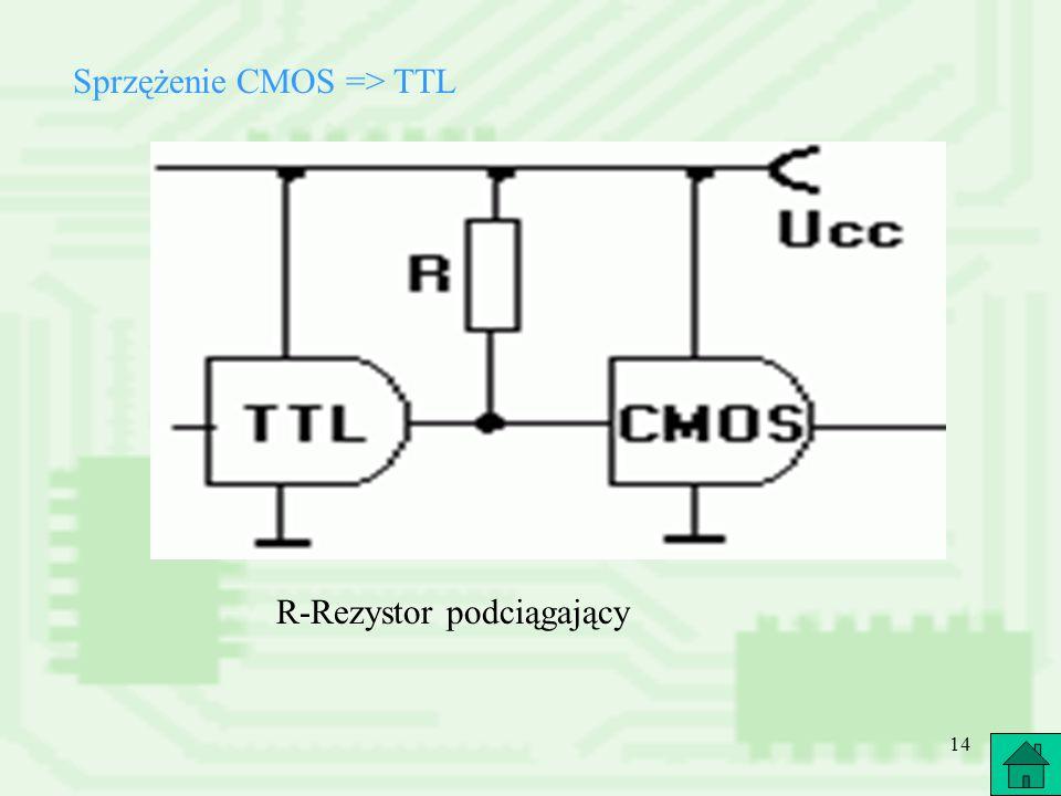 Sprzężenie CMOS => TTL