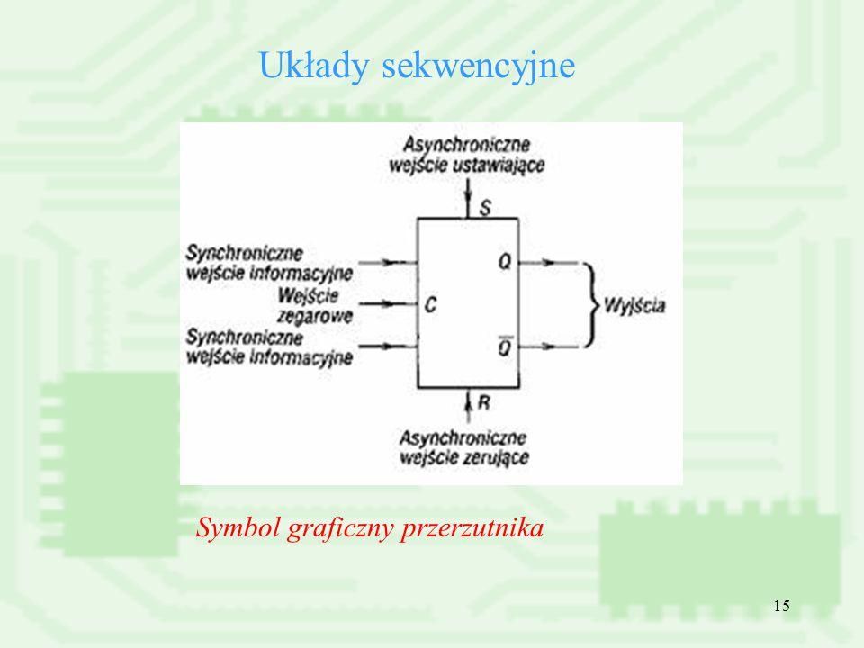 Układy sekwencyjne Symbol graficzny przerzutnika