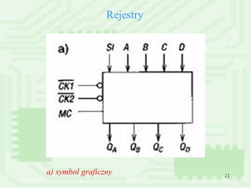 Rejestry a) symbol graficzny
