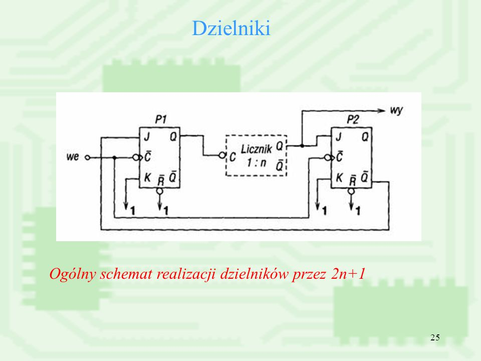 Dzielniki Ogólny schemat realizacji dzielników przez 2n+1