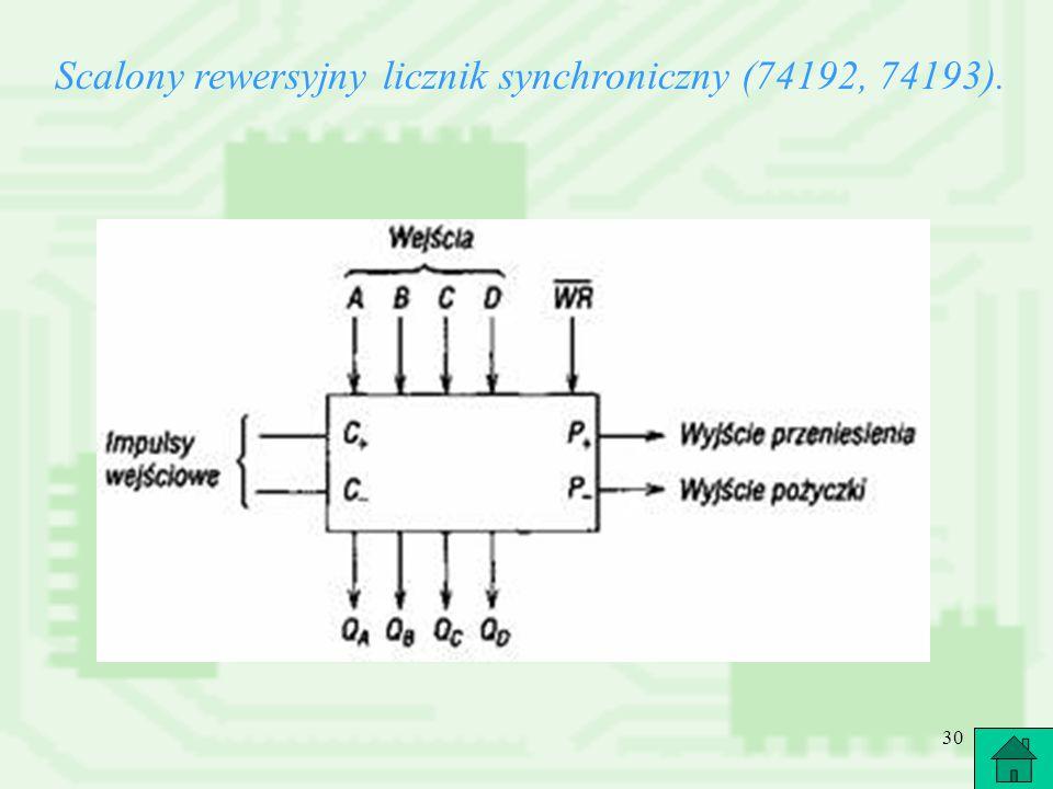 Scalony rewersyjny licznik synchroniczny (74192, 74193).
