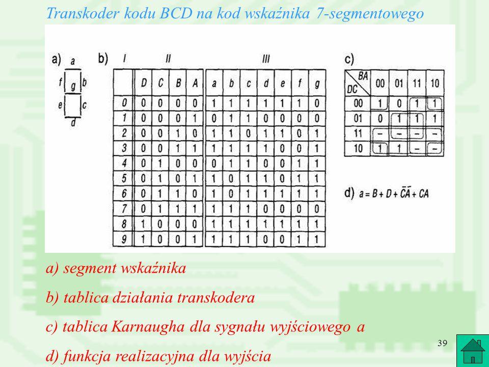 Transkoder kodu BCD na kod wskaźnika 7-segmentowego