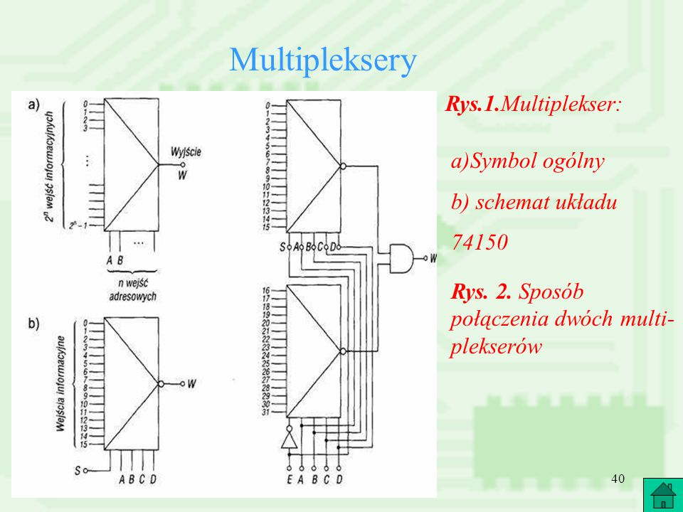 Multipleksery Rys.1.Multiplekser: a)Symbol ogólny b) schemat układu