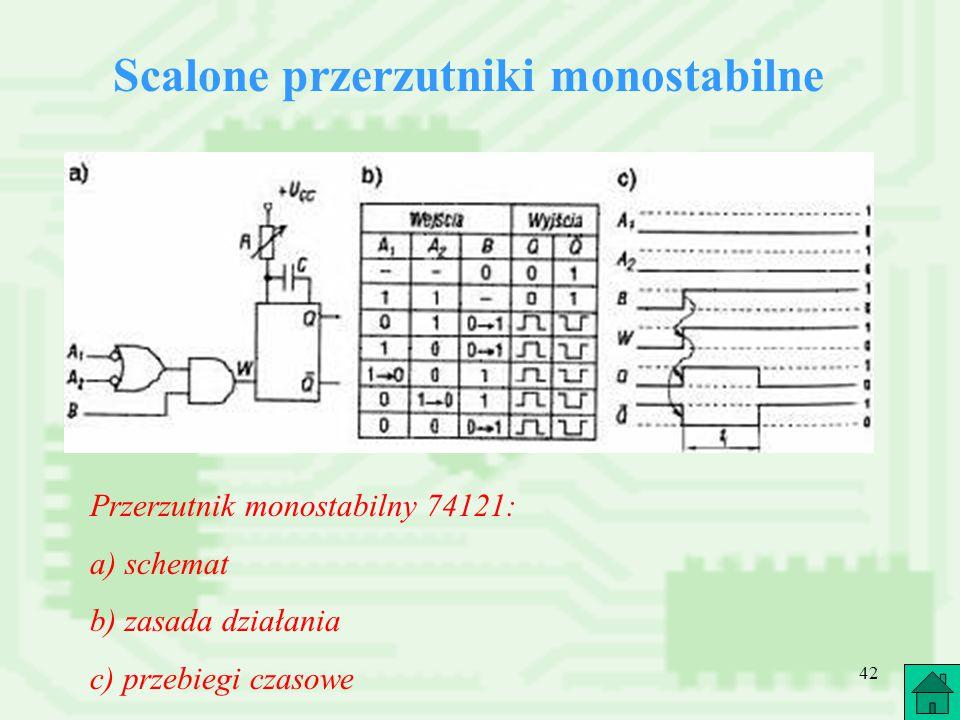 Scalone przerzutniki monostabilne