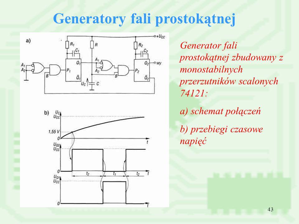 Generatory fali prostokątnej