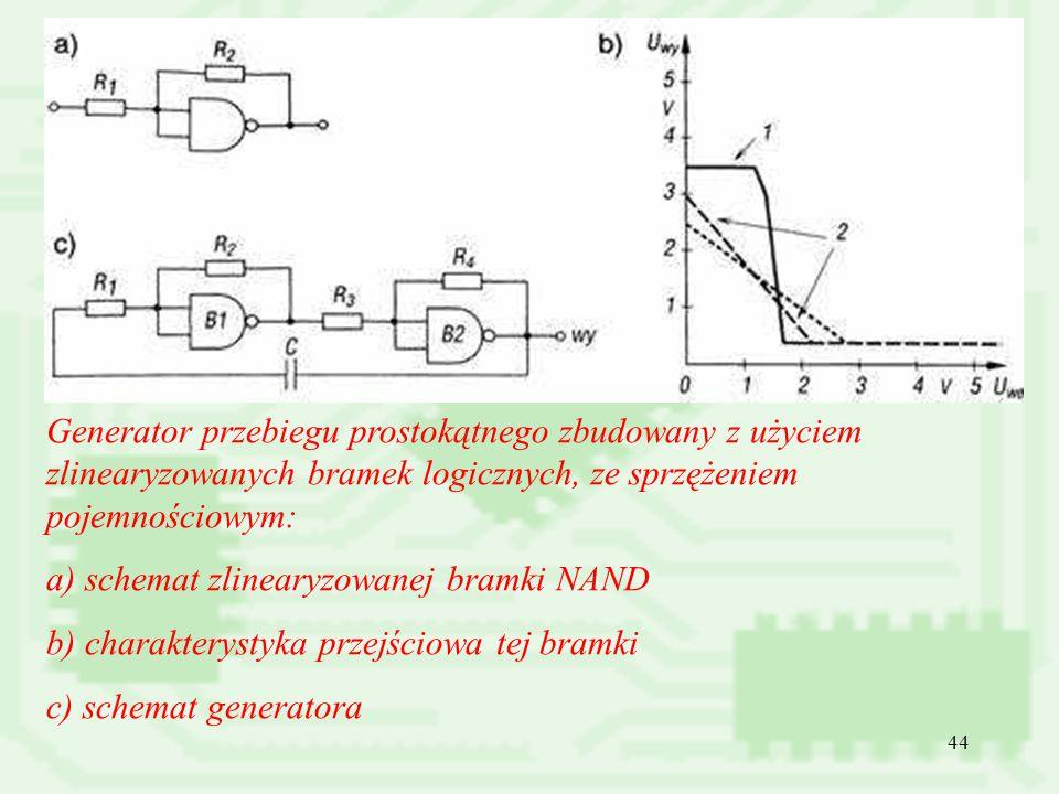 Generator przebiegu prostokątnego zbudowany z użyciem zlinearyzowanych bramek logicznych, ze sprzężeniem pojemnościowym: