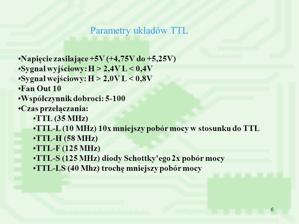 Parametry układów TTL Napięcie zasilające +5V (+4,75V do +5,25V)