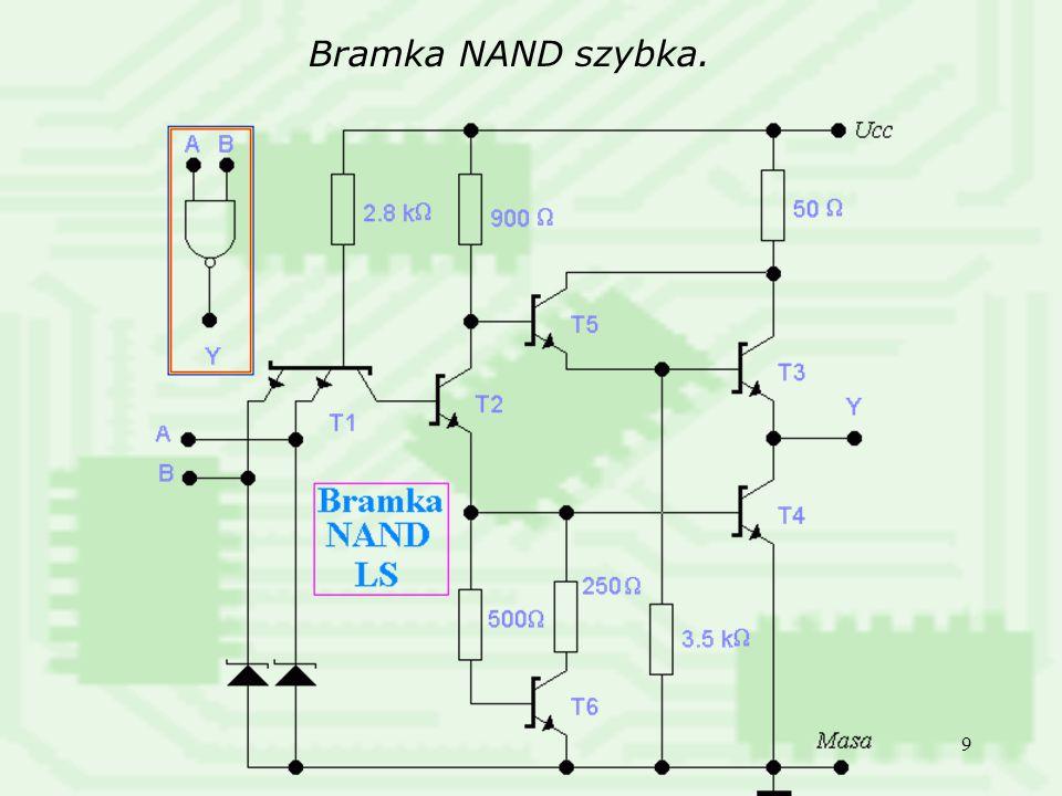 Bramka NAND szybka.
