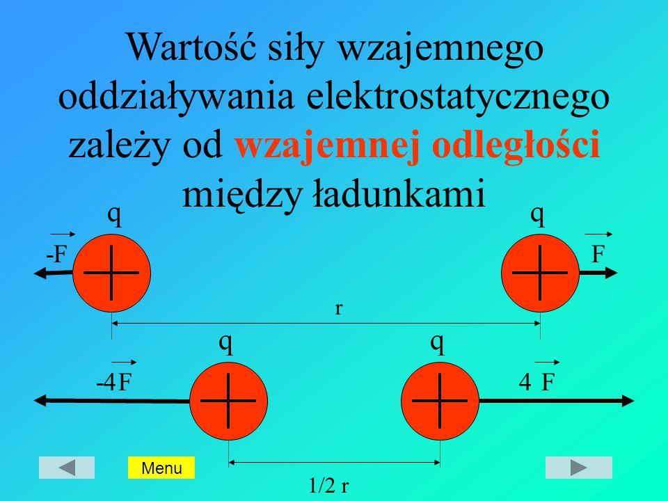 Wartość siły wzajemnego oddziaływania elektrostatycznego zależy od wzajemnej odległości między ładunkami