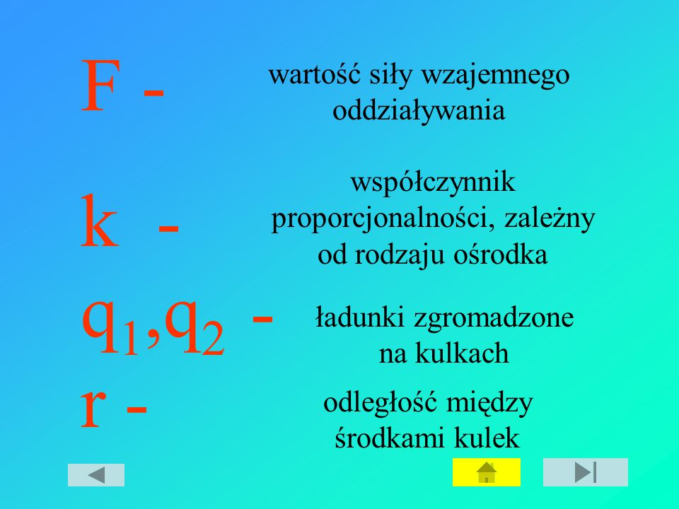 F - k -q1,q2 - r - wartość siły wzajemnego oddziaływania