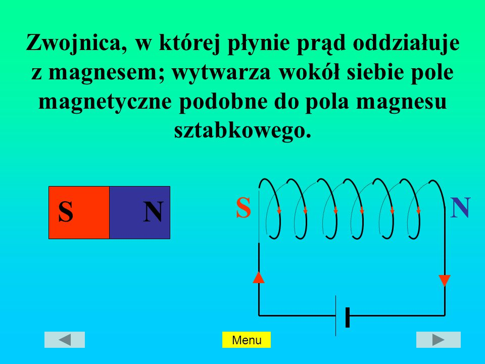 Zwojnica, w której płynie prąd oddziałuje z magnesem; wytwarza wokół siebie pole magnetyczne podobne do pola magnesu sztabkowego.