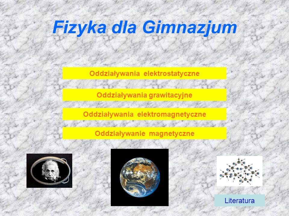Fizyka dla Gimnazjum Oddziaływania elektrostatyczne