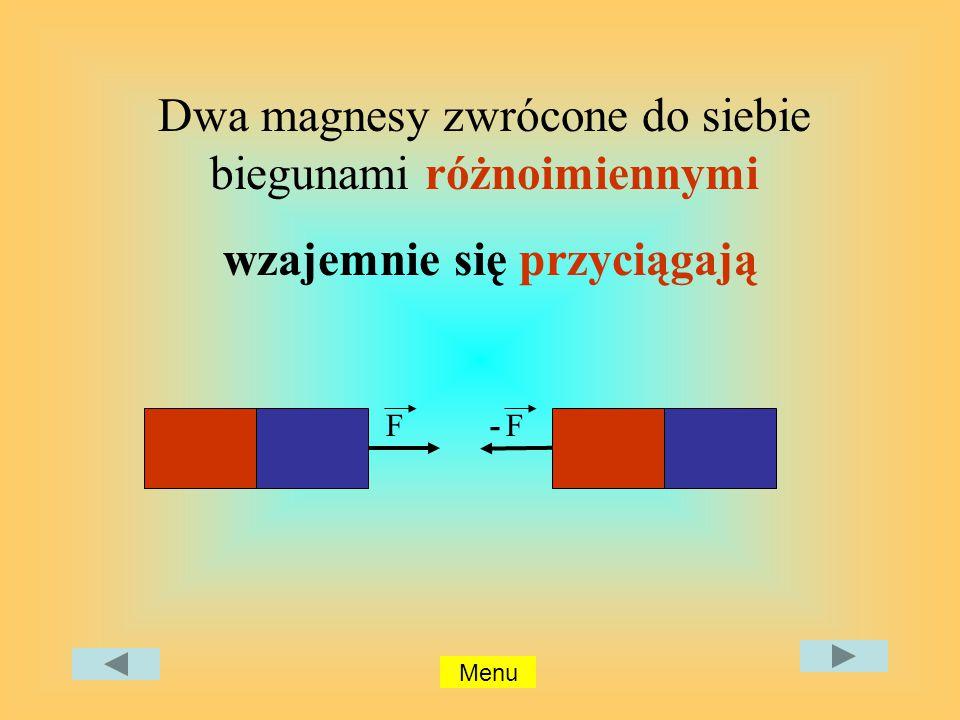 Dwa magnesy zwrócone do siebie biegunami różnoimiennymi