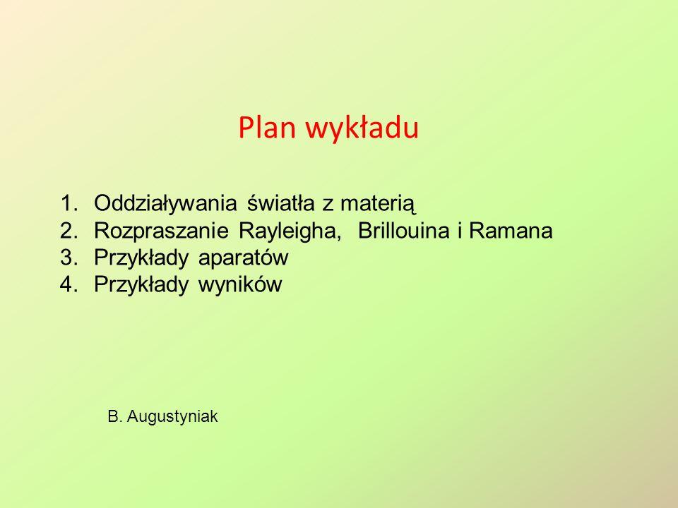 Plan wykładu Oddziaływania światła z materią