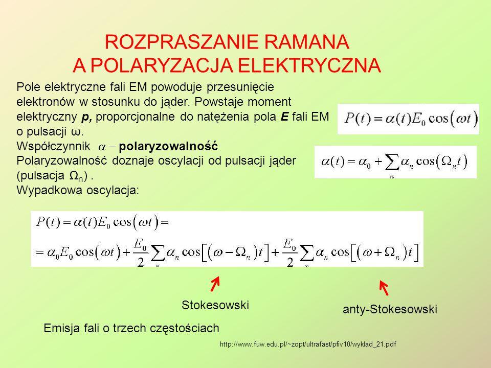 Rozpraszanie Ramana a polaryzacja elektryczna