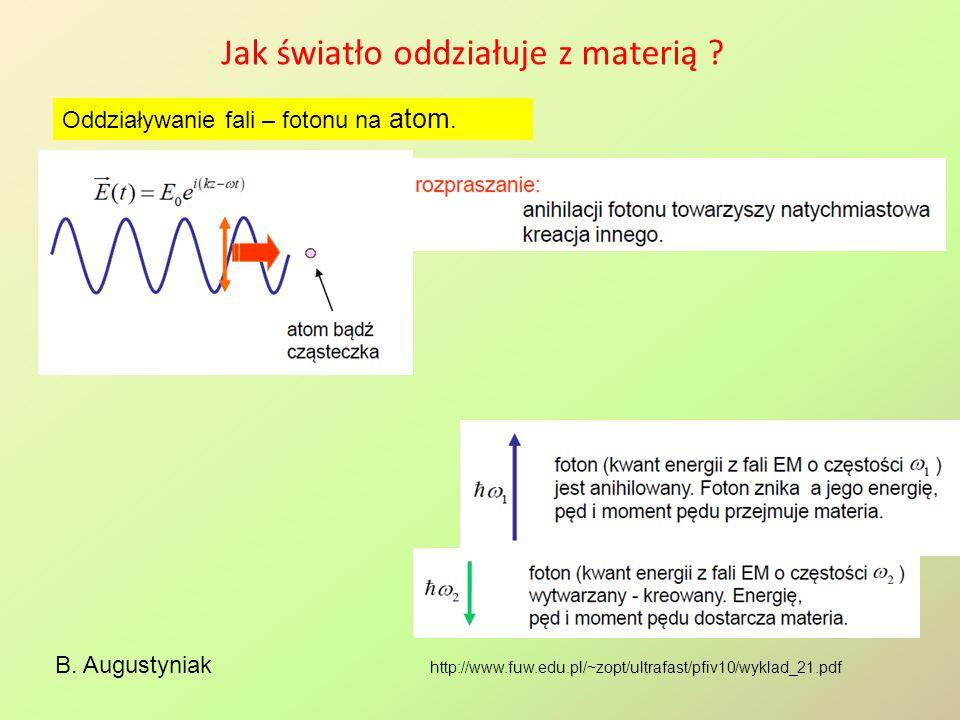 Jak światło oddziałuje z materią