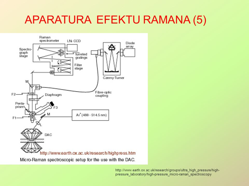 Aparatura efektu Ramana (5)